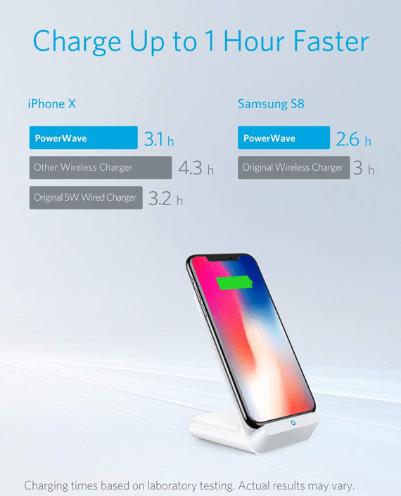 Anker Wireless Charger in Qatar
