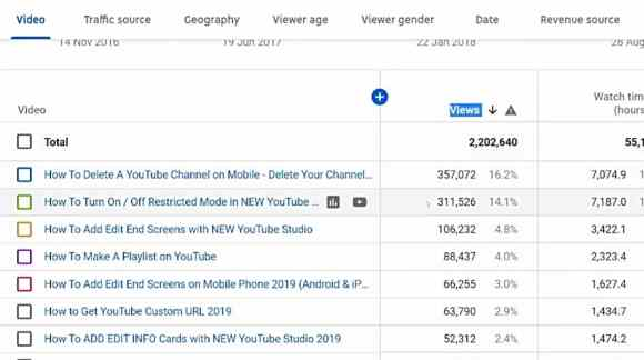 THIS WILL DOUBLE YOUR YOUTUBE CHANNEL GROWTH