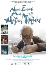 Affiche de Never-Ending Man : Hayao Miyazaki (2019)
