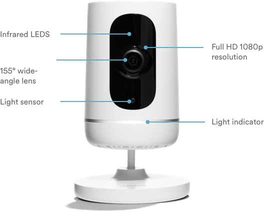 Psst I See You The 3 Vivint Security Cameras Reviews