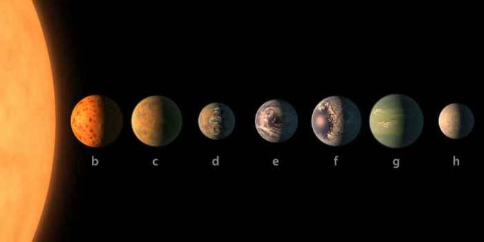 Kepler Telescope Spies Details of TRAPPIST-1 System's Outermost Planet