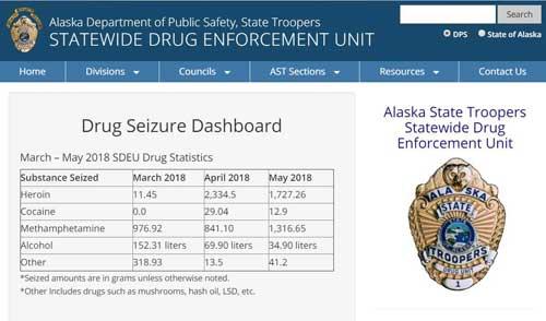 Department of Public Safety Publishes Statewide Drug Seizure Data