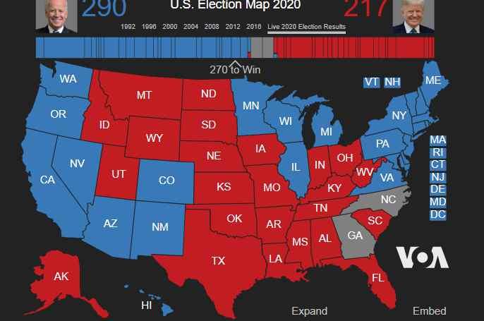 Biden Wins Arizona, Widening Electoral College Lead