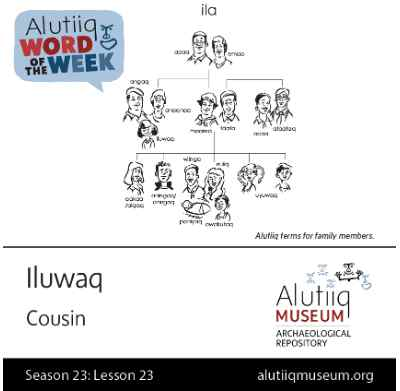 Cousins-Alutiiq Word of the Week-November 29th
