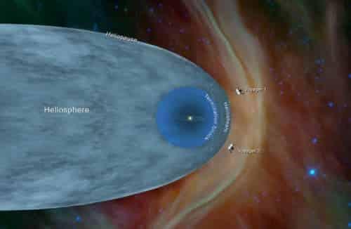 NASA's Voyager 2 Probe Enters Interstellar Space