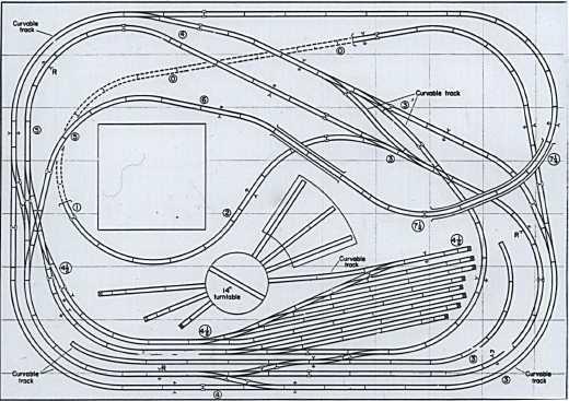 Learn Model train layout height ~ debut rokie