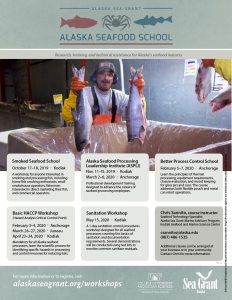 Alaska Seafood School 2019-2020 schedule