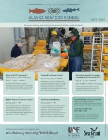 Alaska Sea Grant Seafood School 2021-2022 workshop schedule