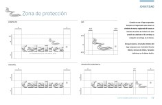 17_Calaires_ZonaProteccion