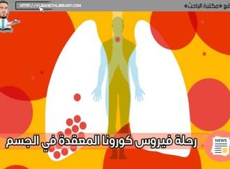 رحلة فيروس كورونا المعقدة في الجسم