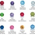 Popular birthstone descriptions and meanings albanian journalism