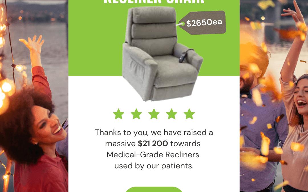 Fundraising Wins- A Community Effort