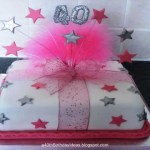40Th Birthday Cake Ideas 40th Birthday Cakes Birthday Cakes For 40th Birthday Celebration