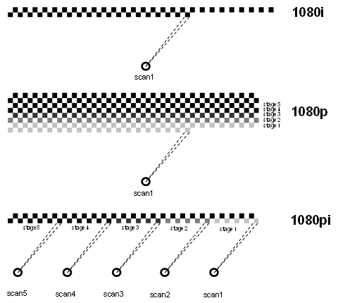 Hdtv Block Diagram Switch Block Diagram Wiring Diagram