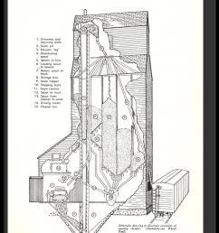 ever wonder how a grain elevator worked retroactive snow blower diagram grain leg diagram [ 898 x 1222 Pixel ]