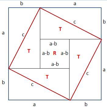 畢氏定理的由來 - 冬季的黎明 - udn部落格