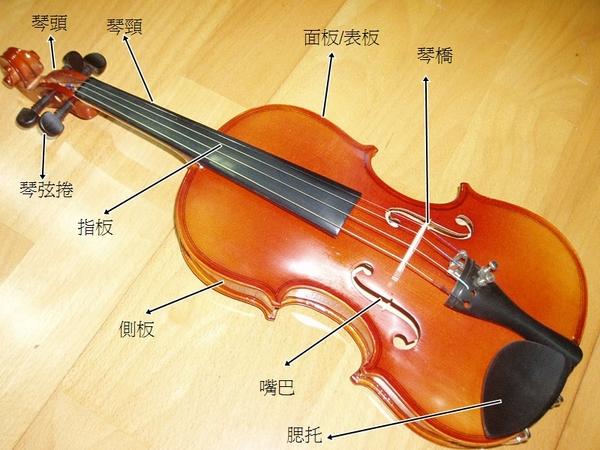 第一堂提琴課 - I'm eric@ - udn部落格