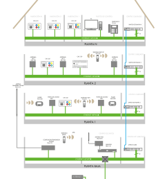 outline of room with 2 beds and 1 bathroom and 4 colour audio communication using the chc 231 control panel  [ 2500 x 3000 Pixel ]