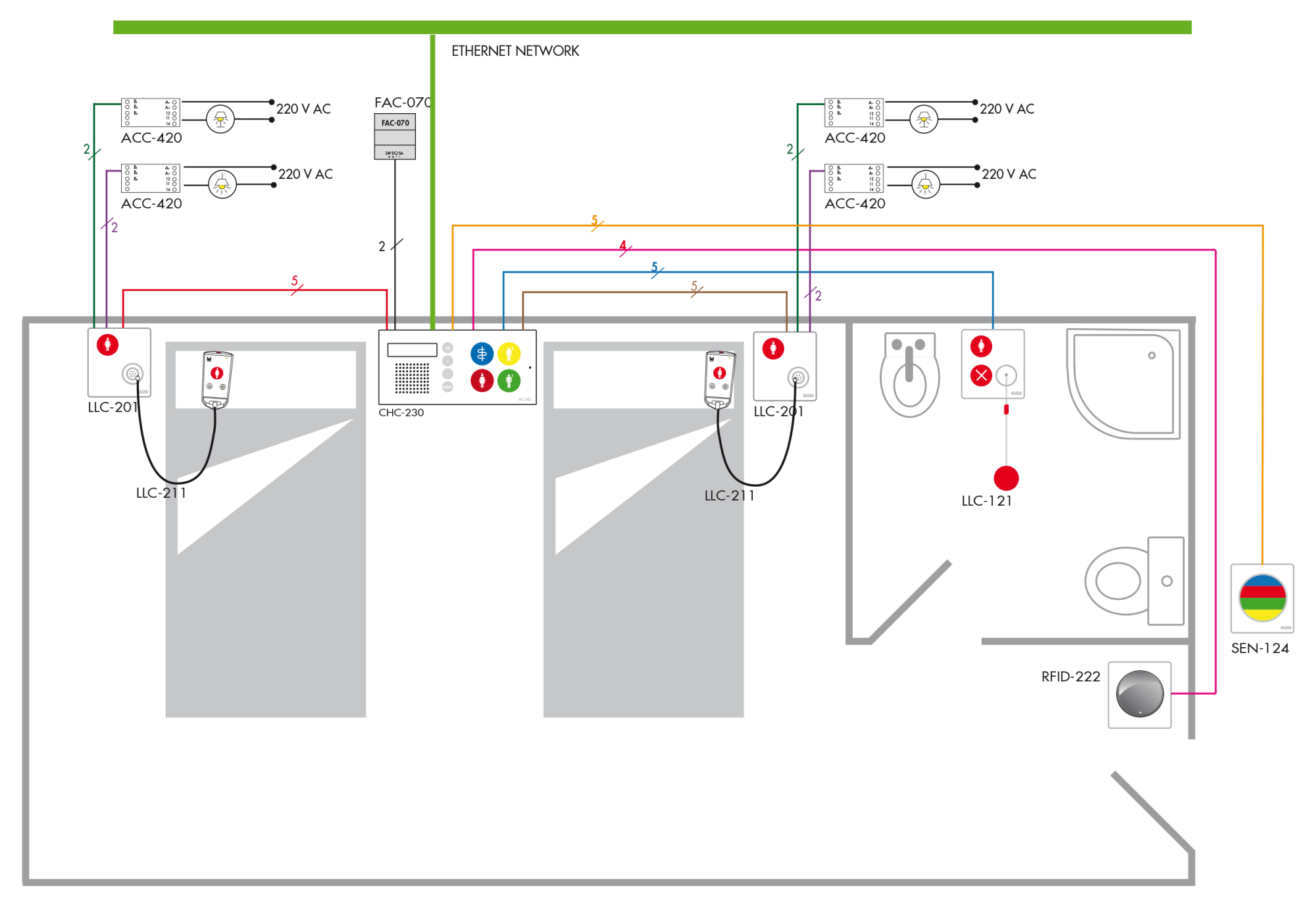 hight resolution of schematic of multiple rooms without audio and 2 colours via the chc 129 control panel
