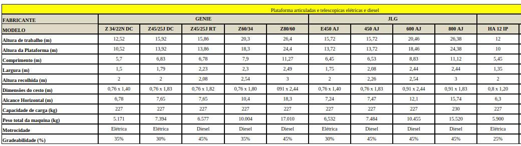 tabela-plataforma-articulada-diesel-p1