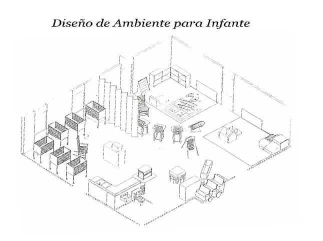 Module 2: Environment « Alcanza Project
