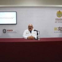 Veracruz supera los 10 mil casos acumulados de COVID-19. Han fallecido mil 578 personas
