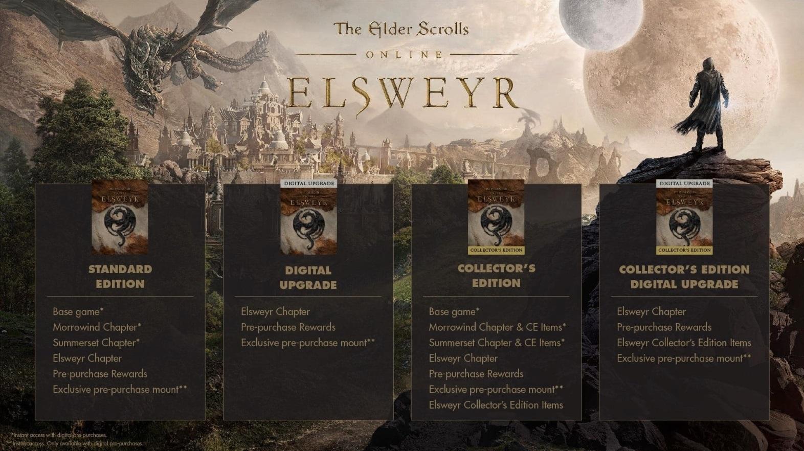 elsweyr chapter information