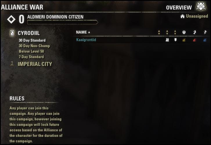 Cyrodiil Beginner Guide Выбор кампании