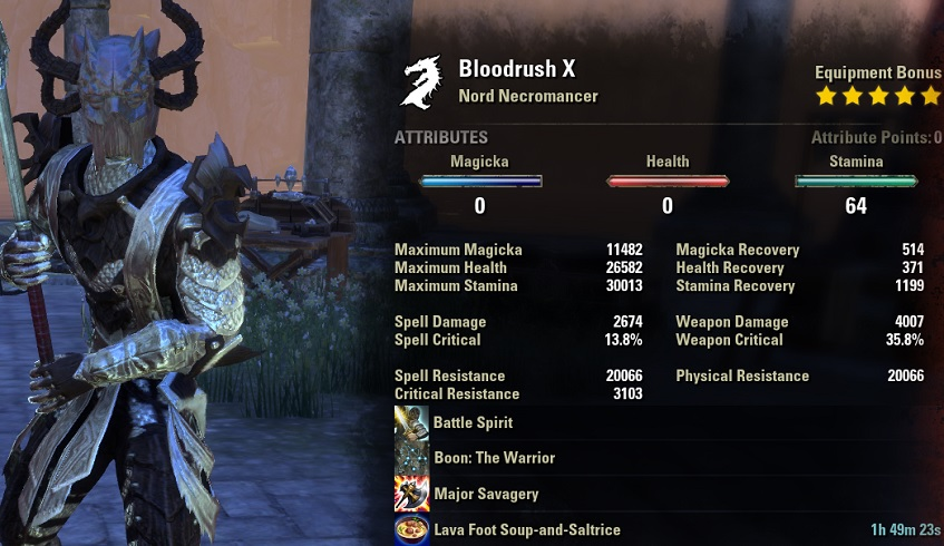 Bloodrush Stamina Necromancer PVP build unbuffed stats ESO
