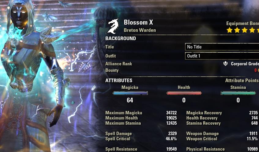 Magicka Warden Healer Build buffed stats ESO