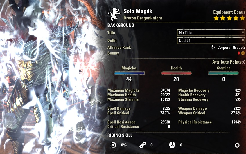 Solo Magicka Dragonknight stats buffed