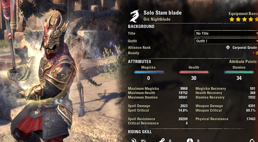 Solo Stamina Nightblade PvE Build buffed stats 1