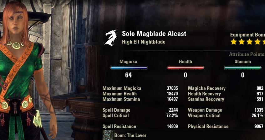 Solo Magicka Nightblade unbuffed Stats ESO