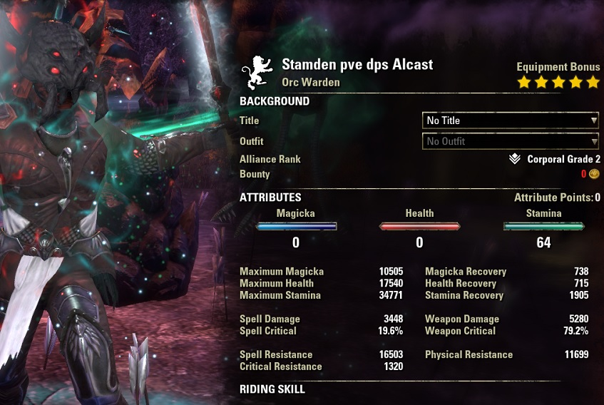 Stamina Warden pve dps Build buffed stats ESO