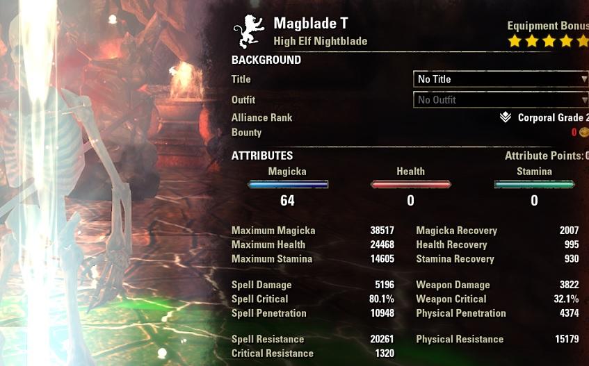 Magicka Nightblade dps build unbuffed stats ESO