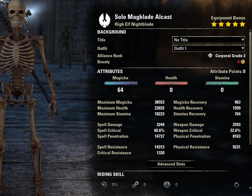 Solo Magicka Nightblade unbuffed Stats ESO30
