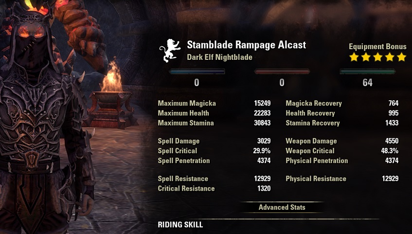 Stamina Nightblade Meta build unbuffed stats ESO