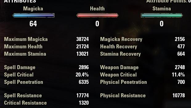 Necromancer Healer Build unbuffed stats ESO30