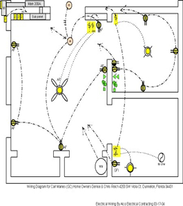 Room Wiring Diagram Wiring Diagrams Mashups Co