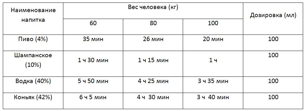 Сколько дней выводится марихуана марихуана на чешском