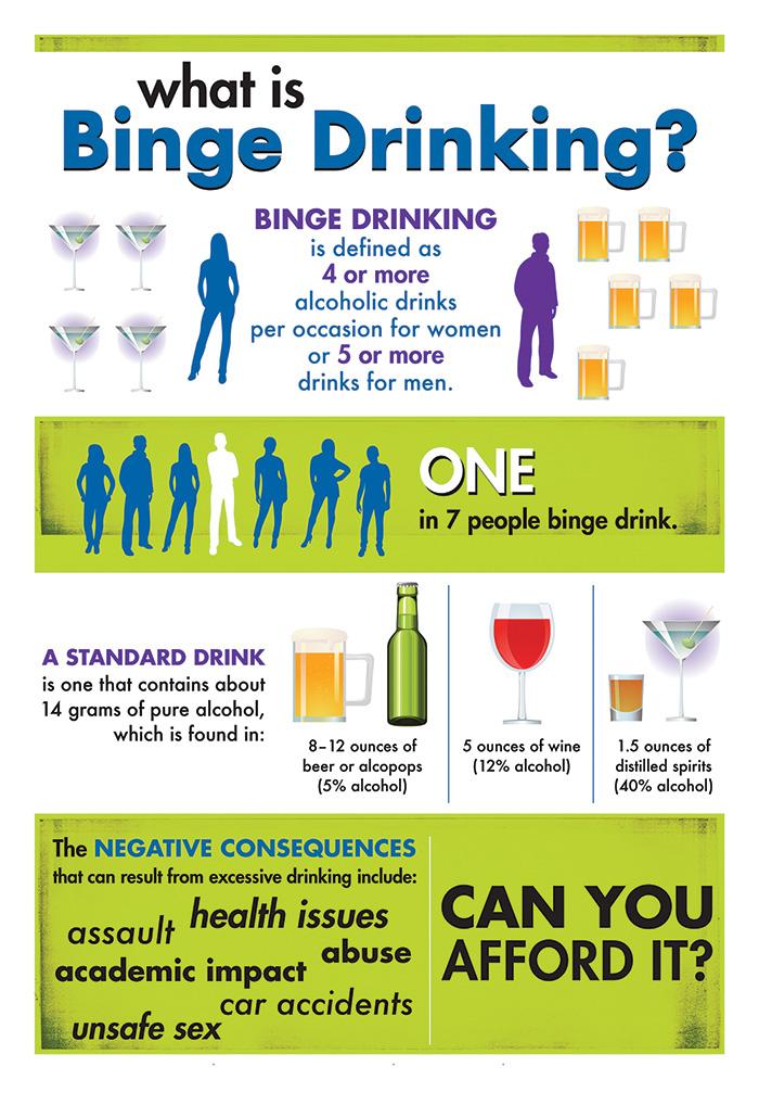 alcohol use alcohol awareness