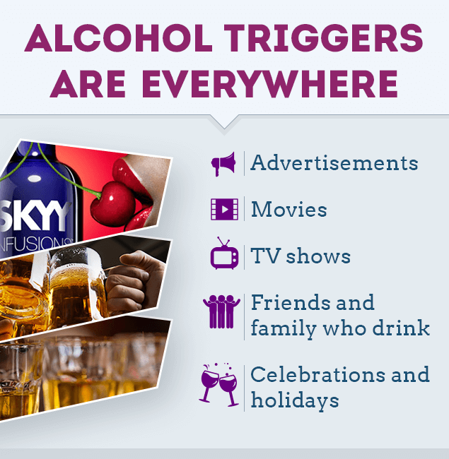 Alcohol Use Triggers: How To Indentify And Avoid ...