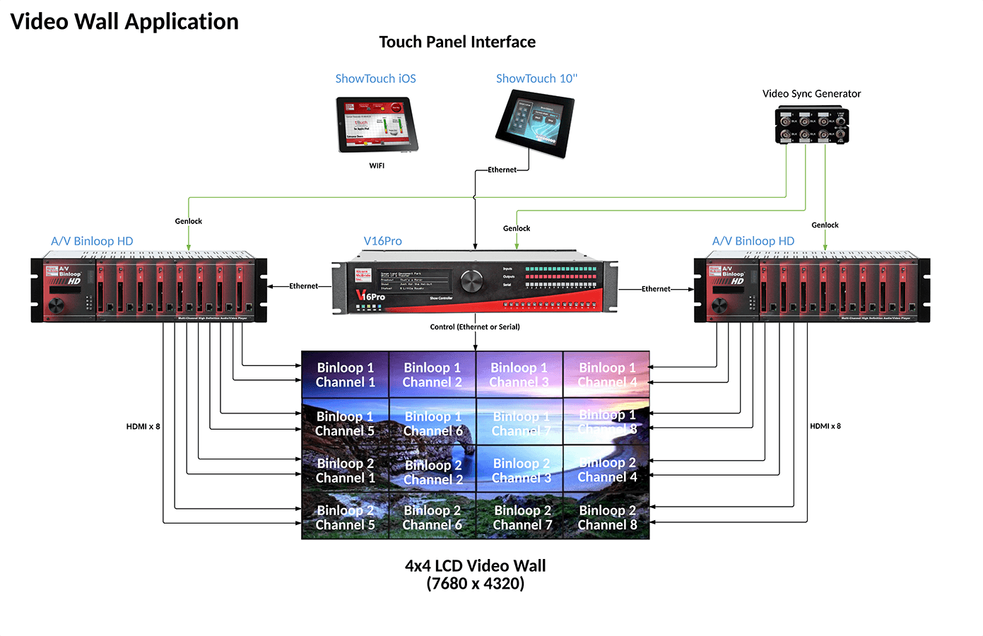hight resolution of high quality video wall system from alcon mcbridegenlock wiring diagram 9