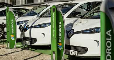 iberdrola car chargers Spain