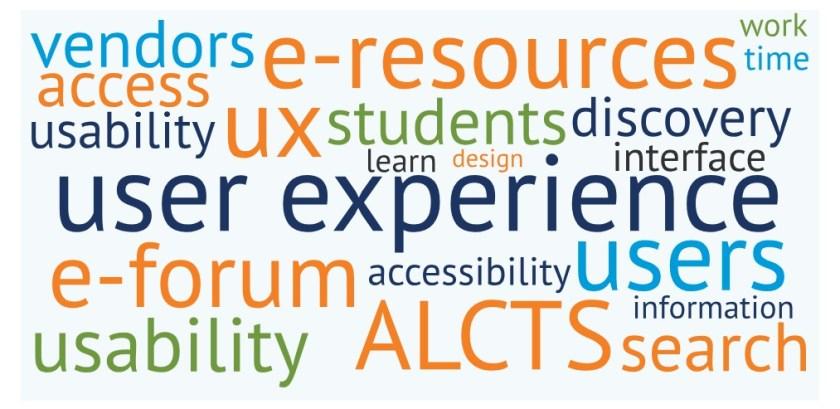 Word cloud of e-Forum summary text