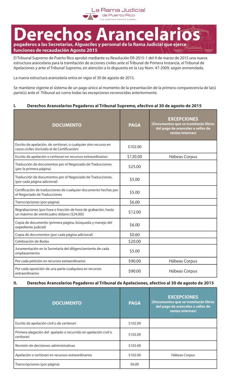 Derechos-Arancelarios-page-001