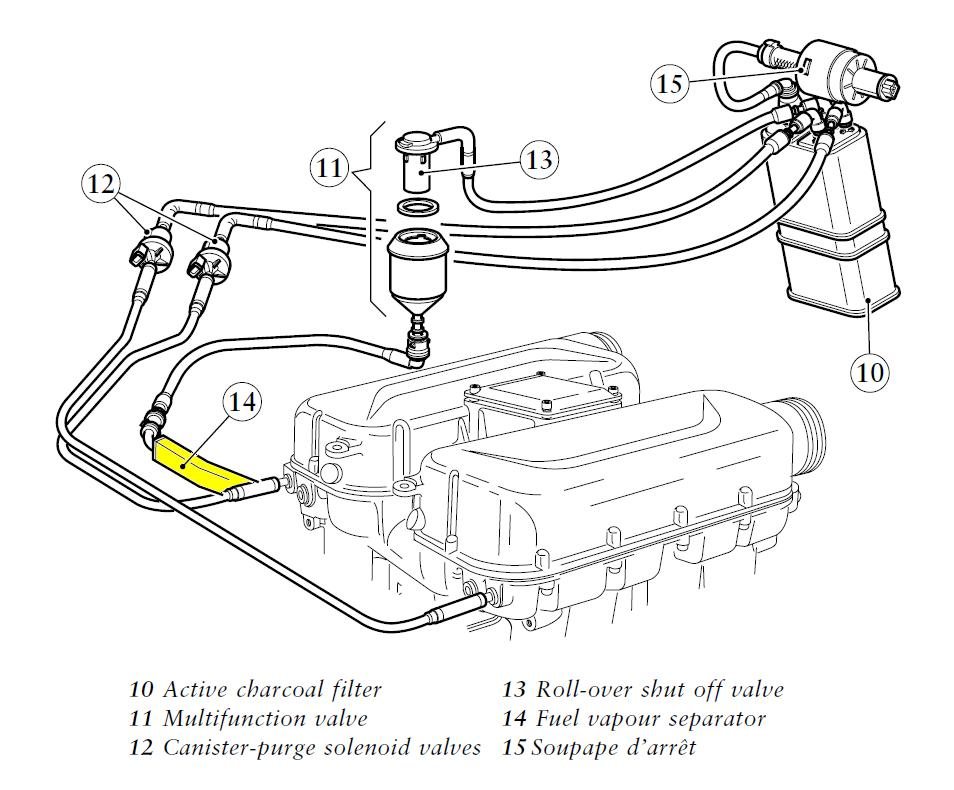 Ferrari 360 Fuel Anti-Evaporation System