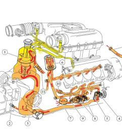 ford engine oiling system diagram wiring diagram blog rh 21 fuerstliche weine de v6 engine diagram v8 engine internal diagram [ 1366 x 678 Pixel ]