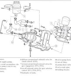 ferrari 360 f1 system [ 1232 x 935 Pixel ]