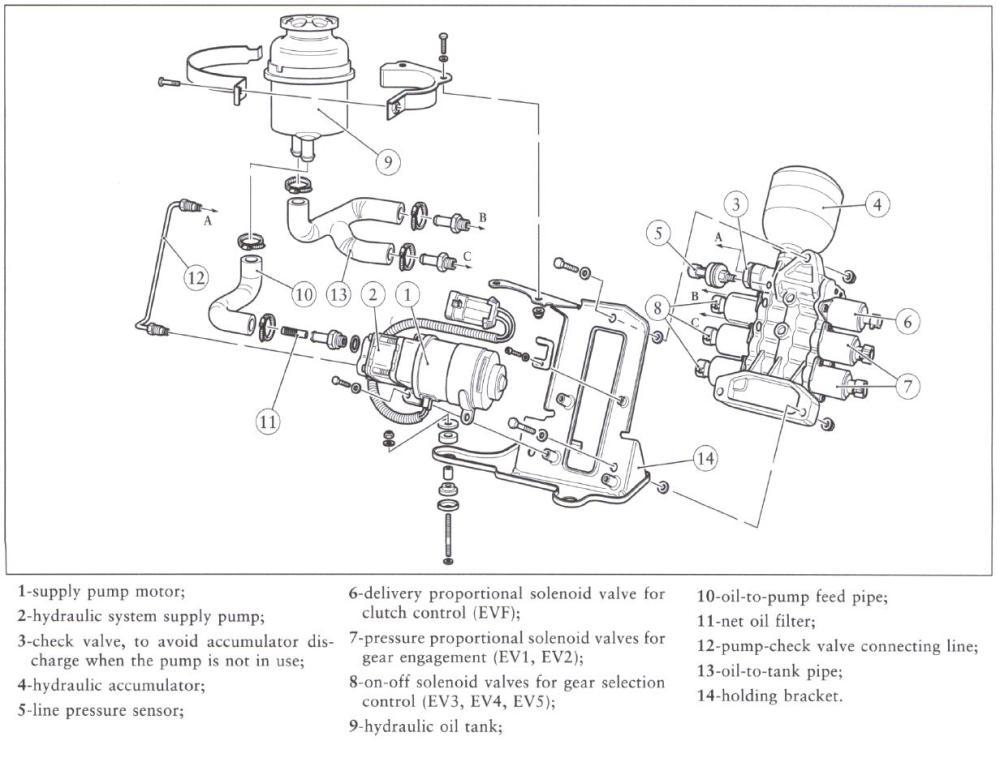 medium resolution of ferrari 360 f1 system